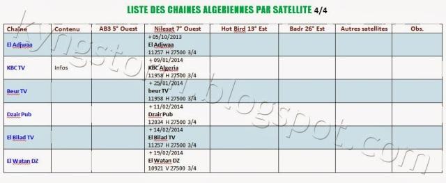 configuration d-link dsl-2750u pdf