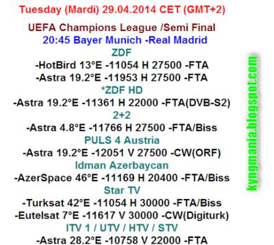 Programme des matchs sur les cha nes tv - Liste des chaines satellite astra 19 2 est ...